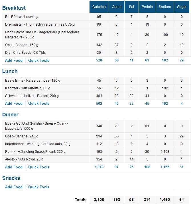 high carb ernährungsplan abnehmen