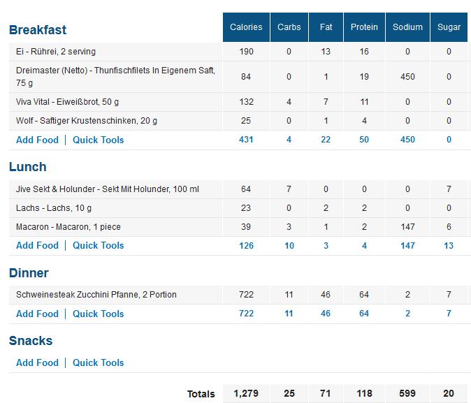 Kalorien Pro Tag Berechnen : dauer zum abnehmen zeit berechnen mit dem fett rechner ~ Themetempest.com Abrechnung